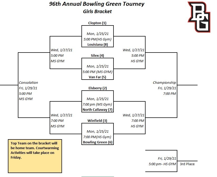 Bowling Green Basketball Tournament Brackets & Guidelines, January 25 - 30, 2020.
